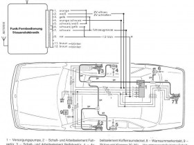 8 9 Mb Fuel Injection Diagram further Mercedes Benz Model Cars also Mercedes C220 Engine in addition 87 Mercedes 300e Fuse Box Diagram together with Mercedes W124 Engine Model 95. on mercedes w124 wiring diagram download